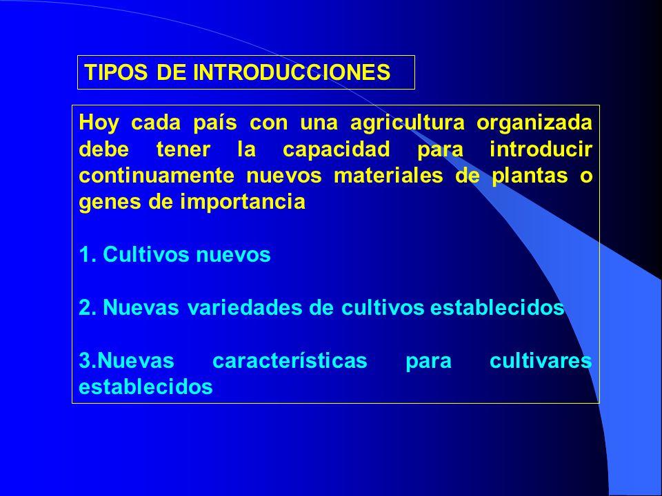 TIPOS DE INTRODUCCIONES
