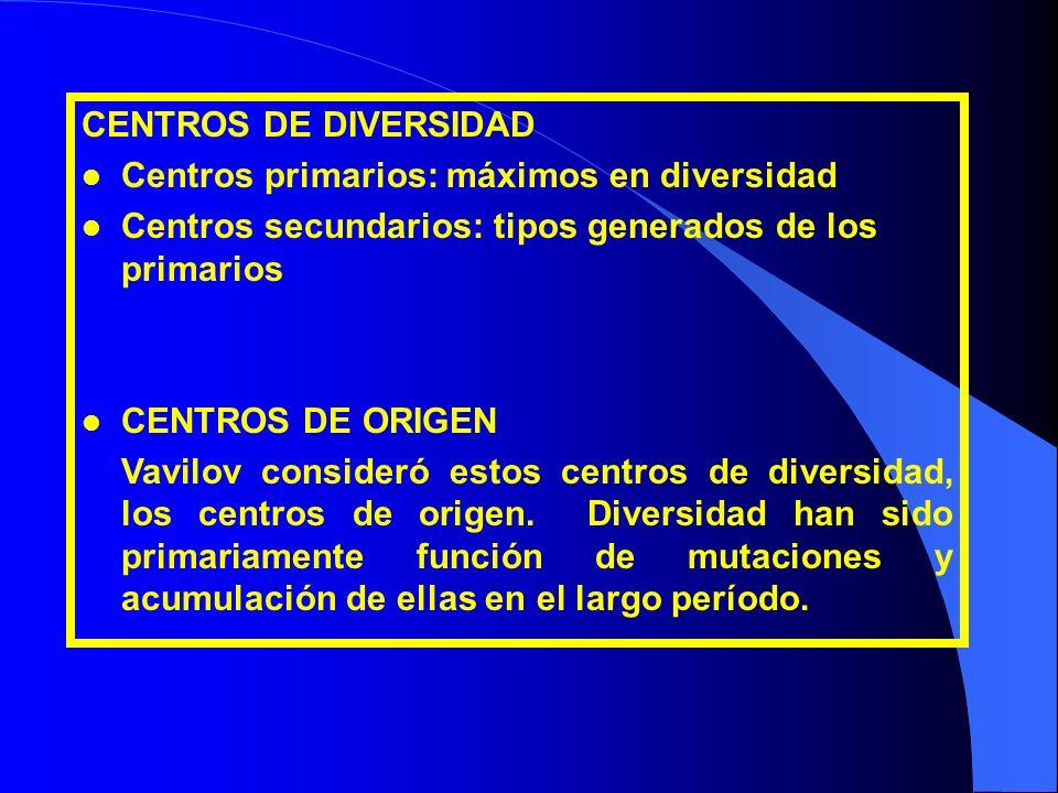 CENTROS DE DIVERSIDADCentros primarios: máximos en diversidad. Centros secundarios: tipos generados de los primarios.