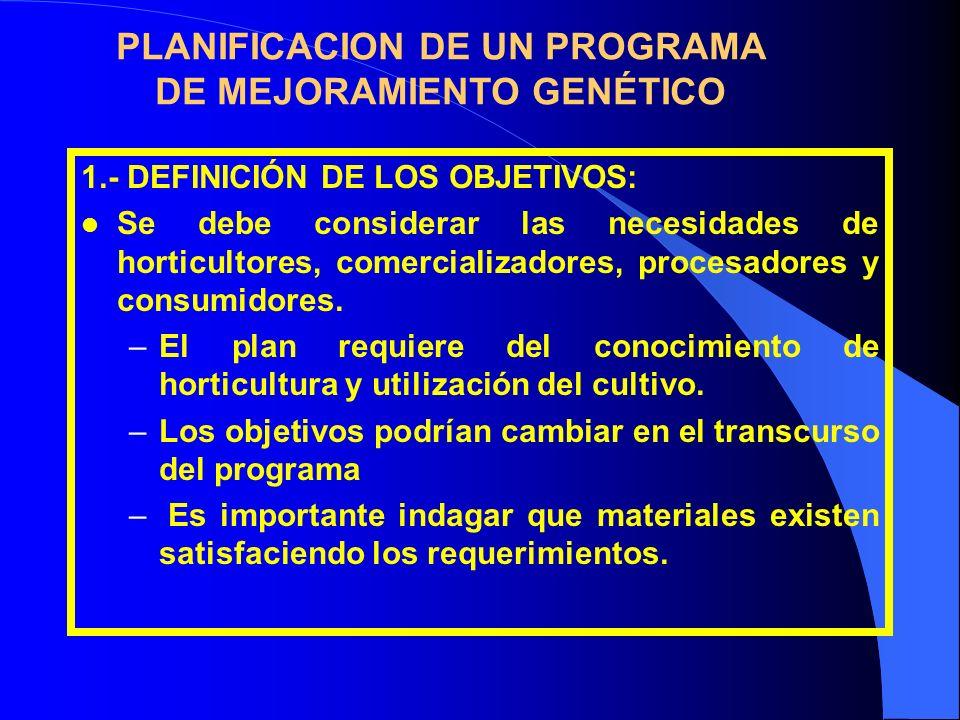 PLANIFICACION DE UN PROGRAMA DE MEJORAMIENTO GENÉTICO