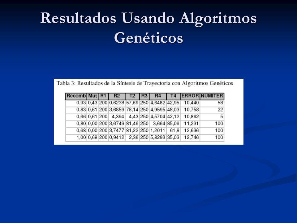 Resultados Usando Algoritmos Genéticos
