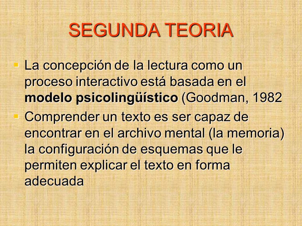 SEGUNDA TEORIA La concepción de la lectura como un proceso interactivo está basada en el modelo psicolingüístico (Goodman, 1982.