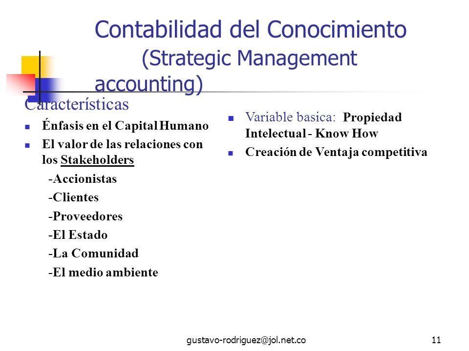 Contabilidad del Conocimiento (Strategic Management