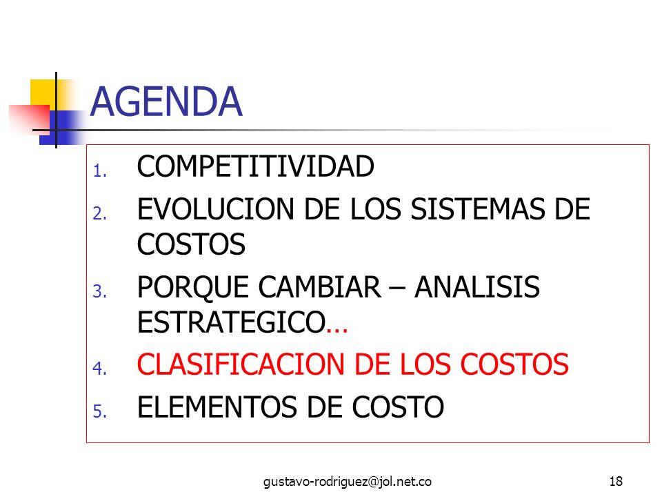 AGENDA COMPETITIVIDAD EVOLUCION DE LOS SISTEMAS DE COSTOS