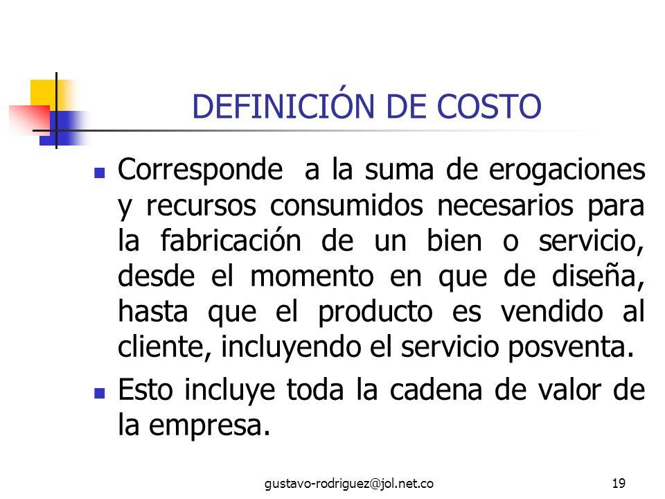 DEFINICIÓN DE COSTO