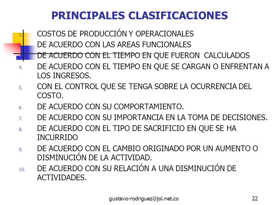 PRINCIPALES CLASIFICACIONES