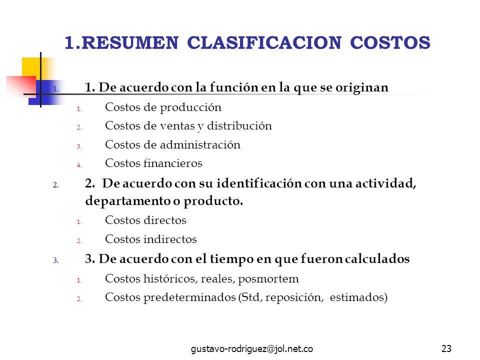 1.RESUMEN CLASIFICACION COSTOS