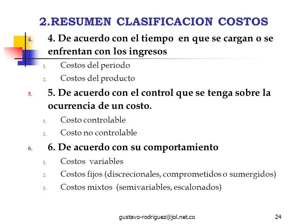2.RESUMEN CLASIFICACION COSTOS