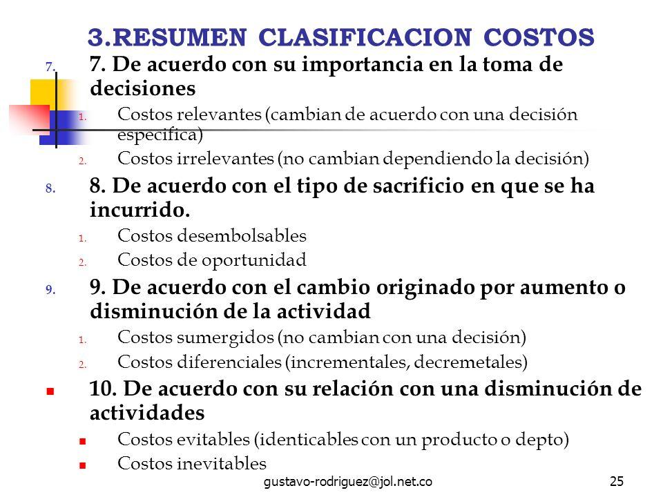 3.RESUMEN CLASIFICACION COSTOS