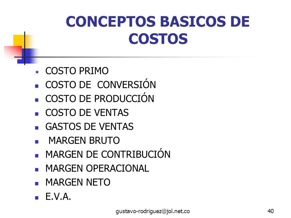 CONCEPTOS BASICOS DE COSTOS
