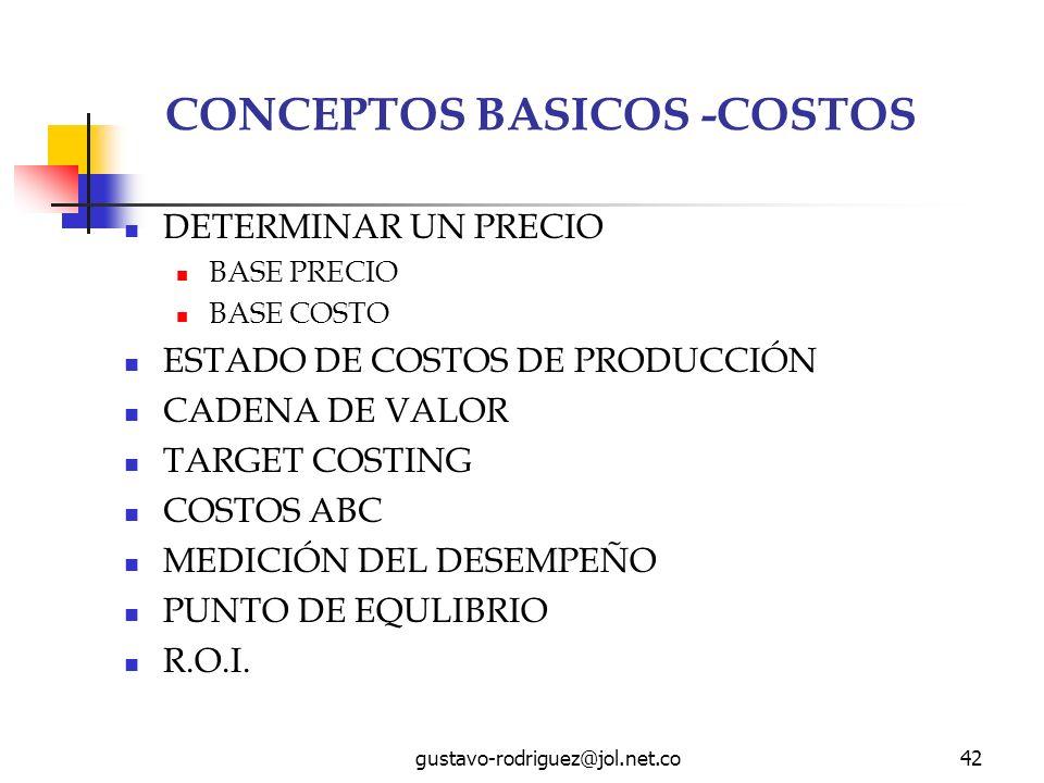 CONCEPTOS BASICOS -COSTOS
