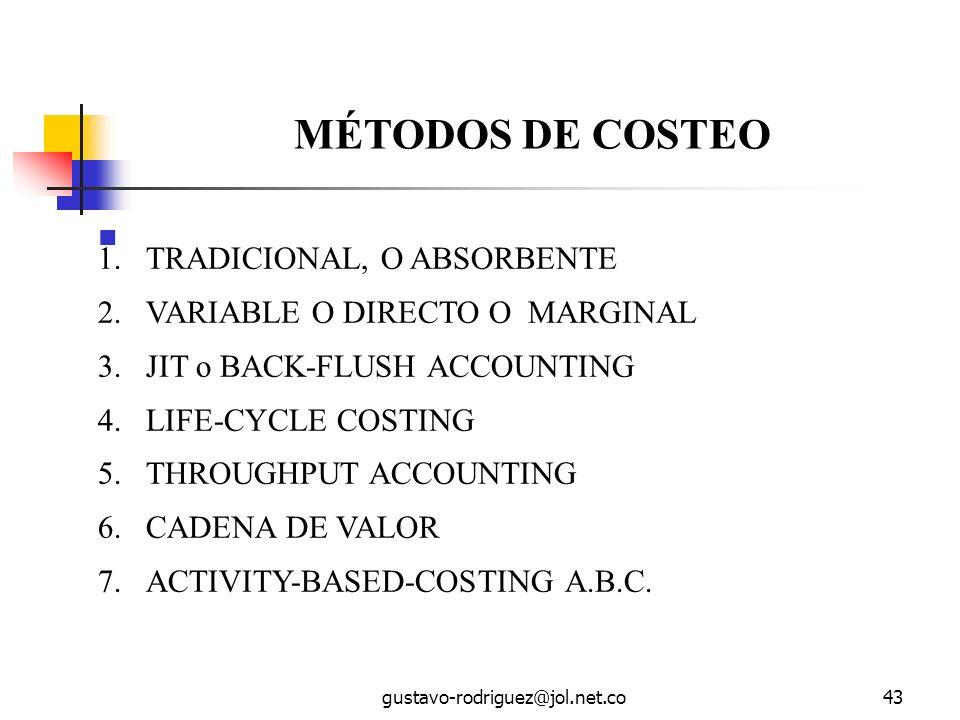 MÉTODOS DE COSTEO TRADICIONAL, O ABSORBENTE