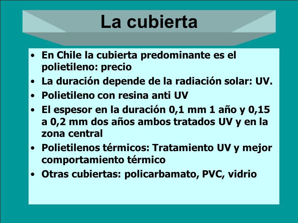 La cubierta En Chile la cubierta predominante es el polietileno: precio. La duración depende de la radiación solar: UV.