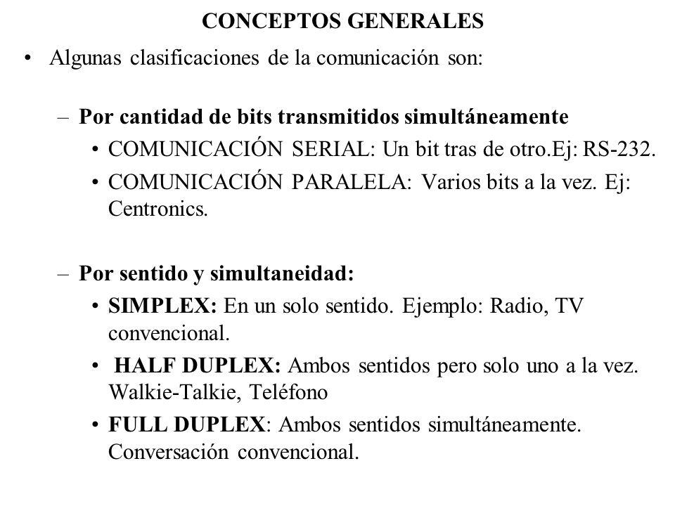 CONCEPTOS GENERALES Algunas clasificaciones de la comunicación son: Por cantidad de bits transmitidos simultáneamente.