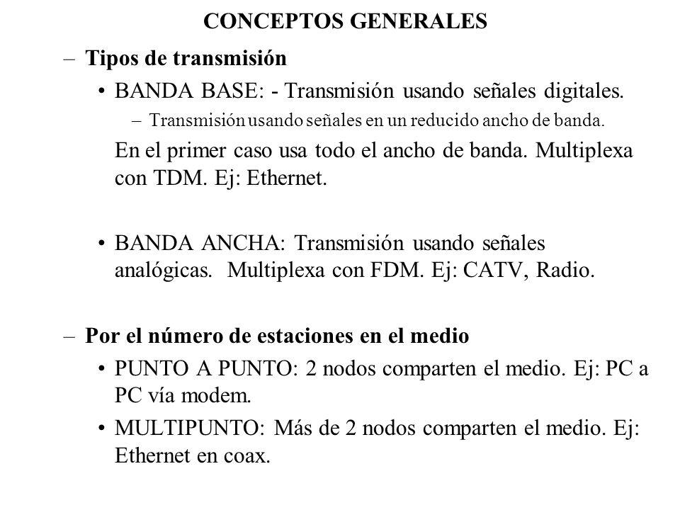 BANDA BASE: - Transmisión usando señales digitales.