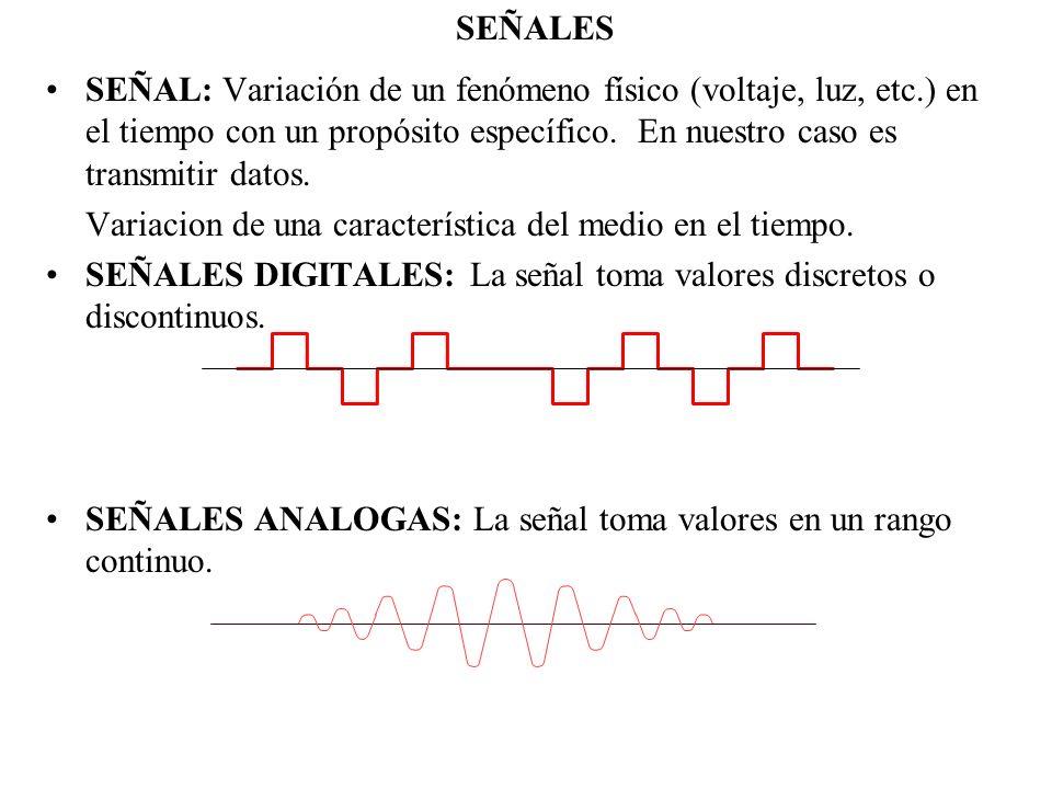 SEÑALES SEÑAL: Variación de un fenómeno físico (voltaje, luz, etc.) en el tiempo con un propósito específico. En nuestro caso es transmitir datos.