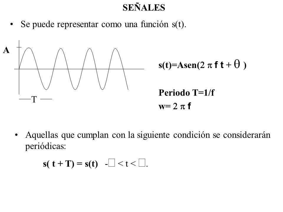 SEÑALES Se puede representar como una función s(t). A. s(t)=Asen(2 p f t + q ) Periodo T=1/f. w= 2 p f.