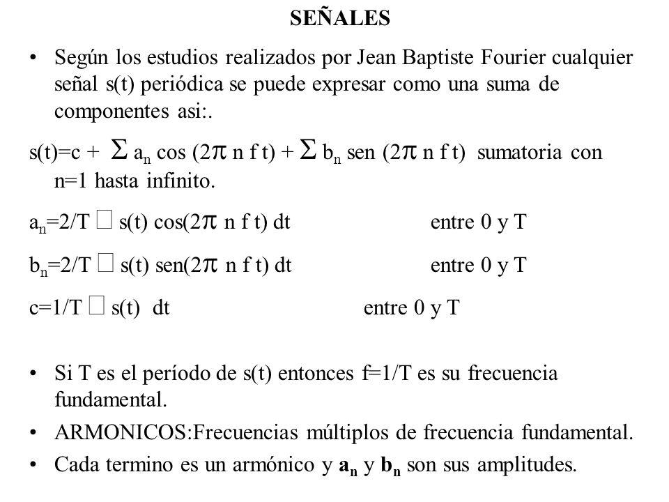 SEÑALES Según los estudios realizados por Jean Baptiste Fourier cualquier señal s(t) periódica se puede expresar como una suma de componentes asi:.