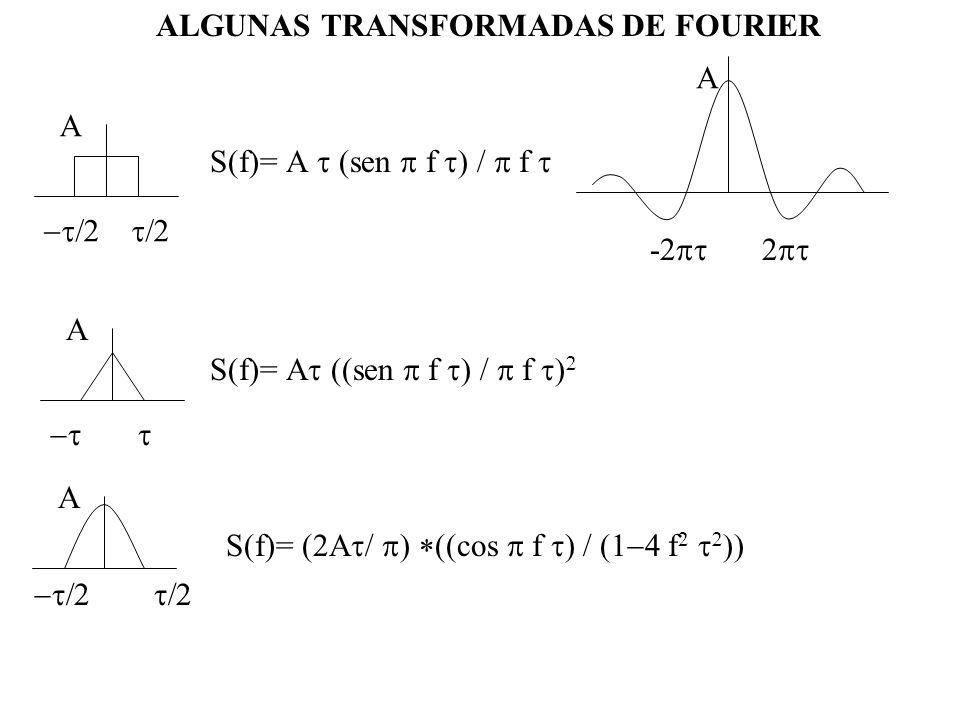 ALGUNAS TRANSFORMADAS DE FOURIER