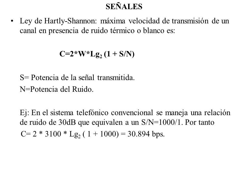 SEÑALES Ley de Hartly-Shannon: máxima velocidad de transmisión de un canal en presencia de ruido térmico o blanco es: