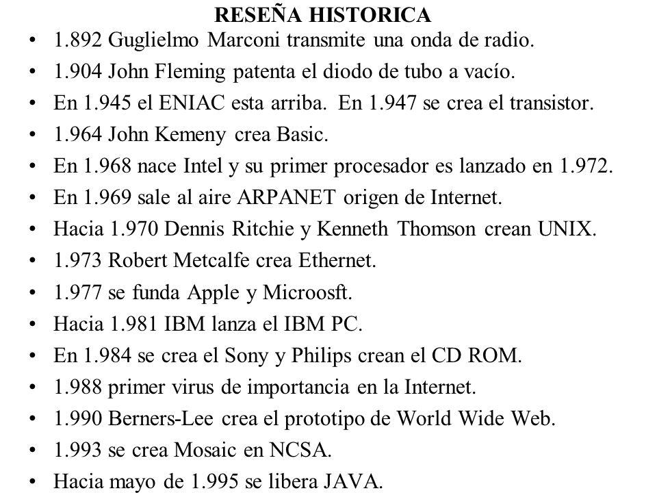 RESEÑA HISTORICA1.892 Guglielmo Marconi transmite una onda de radio. 1.904 John Fleming patenta el diodo de tubo a vacío.