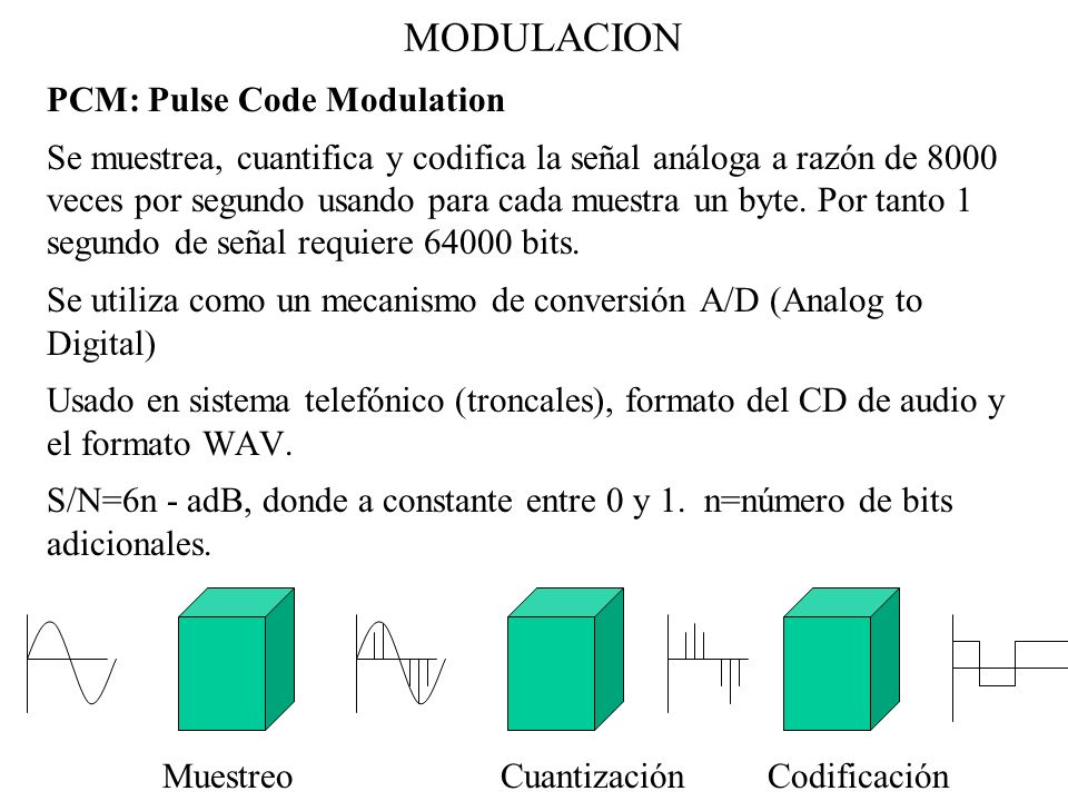 MODULACION PCM: Pulse Code Modulation