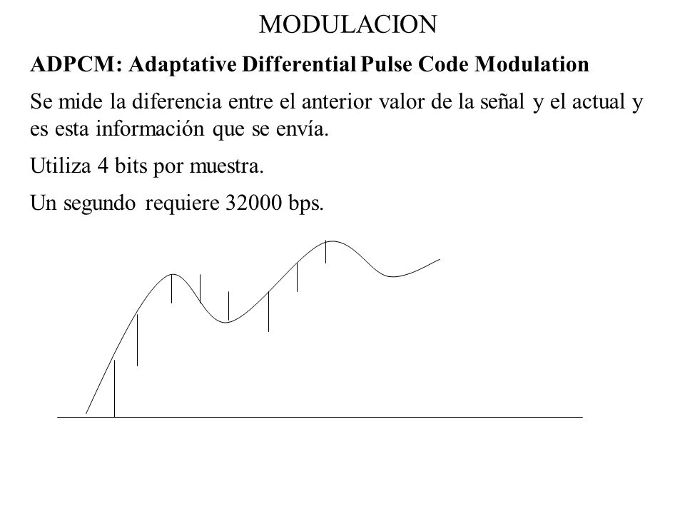MODULACION ADPCM: Adaptative Differential Pulse Code Modulation