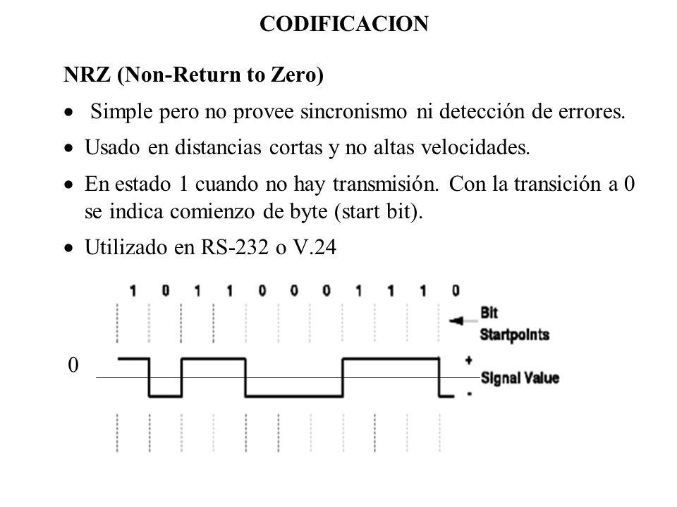 CODIFICACION NRZ (Non-Return to Zero) Simple pero no provee sincronismo ni detección de errores. Usado en distancias cortas y no altas velocidades.