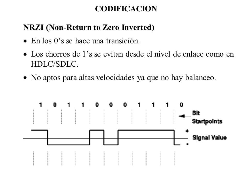 CODIFICACION NRZI (Non-Return to Zero Inverted) En los 0's se hace una transición.