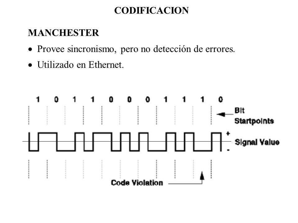 CODIFICACION MANCHESTER Provee sincronismo, pero no detección de errores. Utilizado en Ethernet.