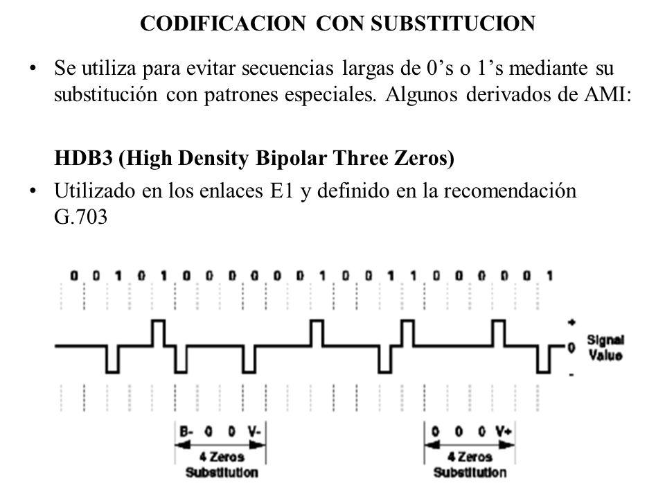 CODIFICACION CON SUBSTITUCION