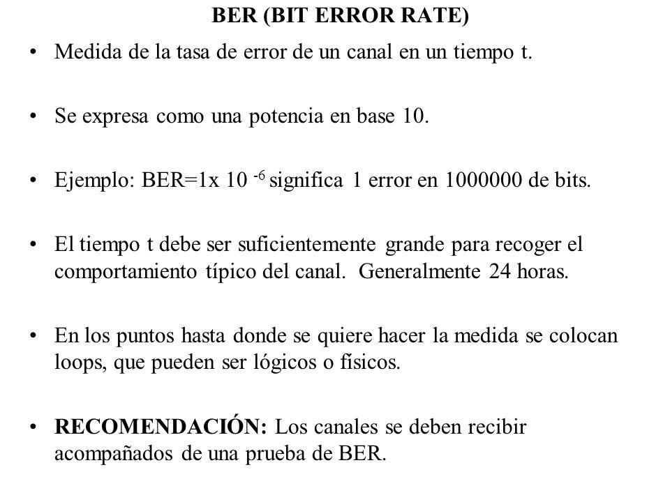 BER (BIT ERROR RATE) Medida de la tasa de error de un canal en un tiempo t. Se expresa como una potencia en base 10.