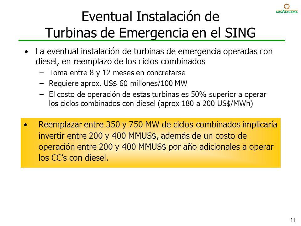 Eventual Instalación de Turbinas de Emergencia en el SING