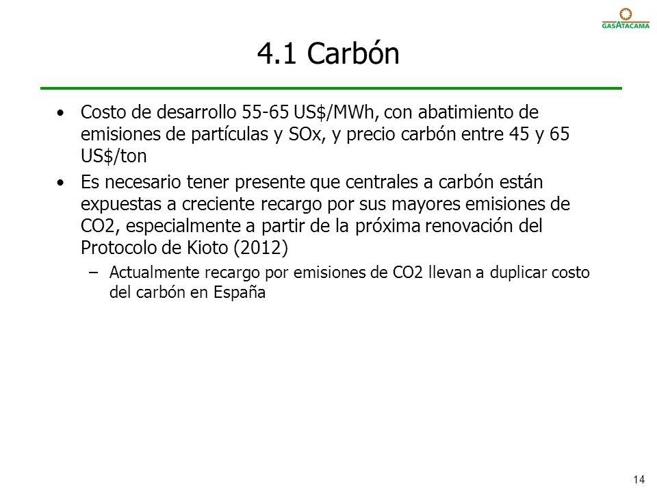 4.1 Carbón Costo de desarrollo 55-65 US$/MWh, con abatimiento de emisiones de partículas y SOx, y precio carbón entre 45 y 65 US$/ton.