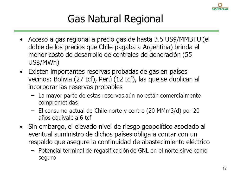 Gas Natural Regional