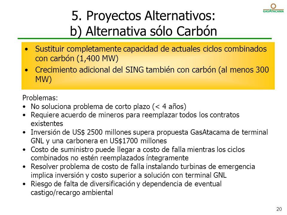 5. Proyectos Alternativos: b) Alternativa sólo Carbón