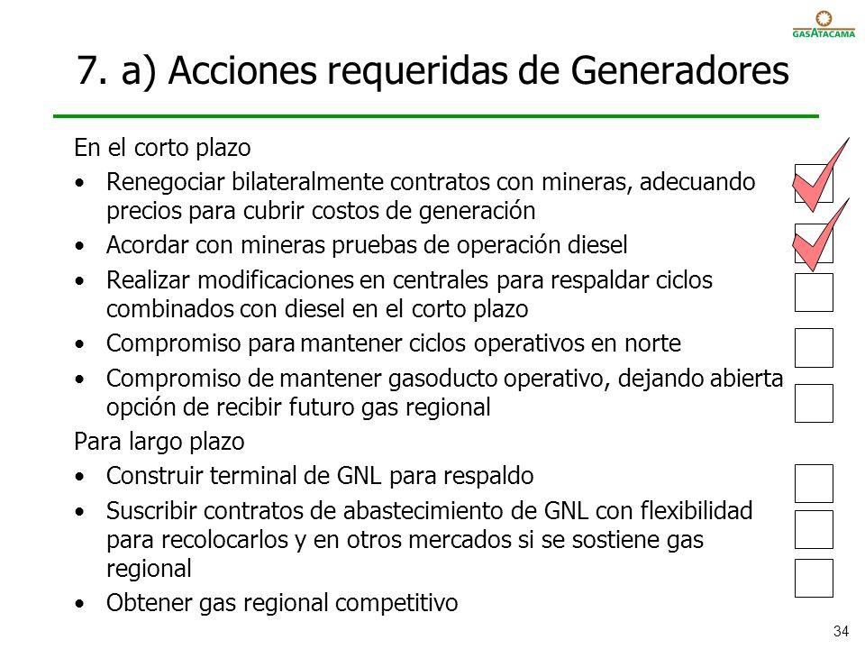 7. a) Acciones requeridas de Generadores