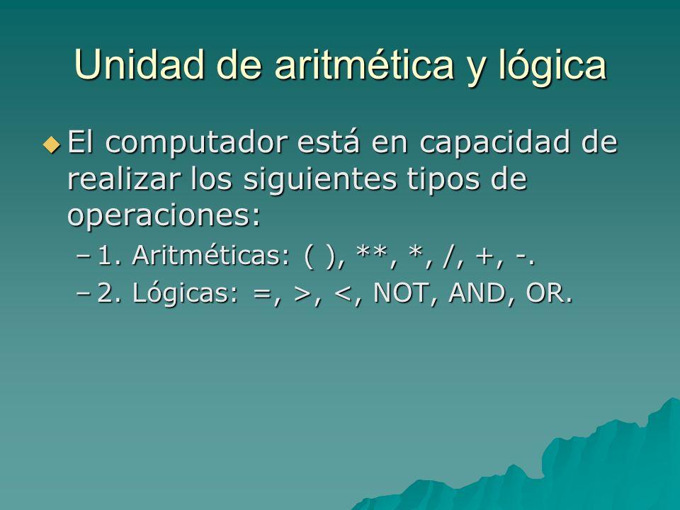 Unidad de aritmética y lógica