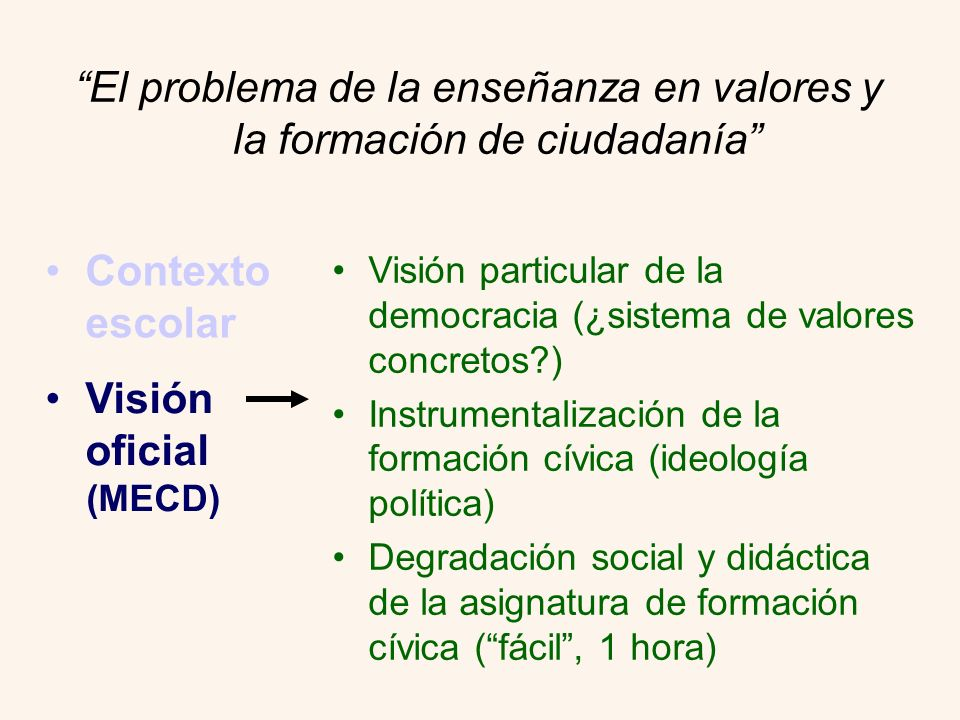 El problema de la enseñanza en valores y la formación de ciudadanía
