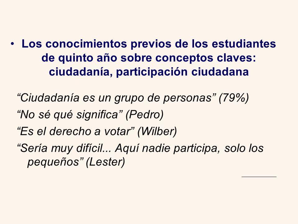 Los conocimientos previos de los estudiantes de quinto año sobre conceptos claves: ciudadanía, participación ciudadana