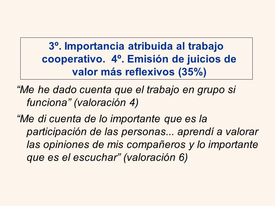 3º. Importancia atribuida al trabajo cooperativo. 4º