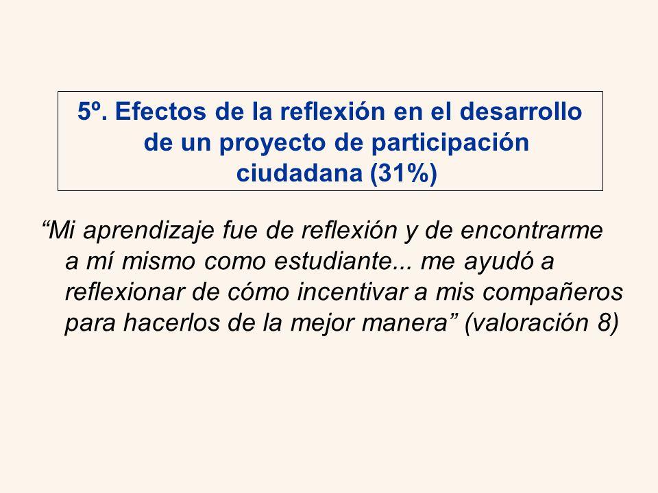 5º. Efectos de la reflexión en el desarrollo de un proyecto de participación ciudadana (31%)