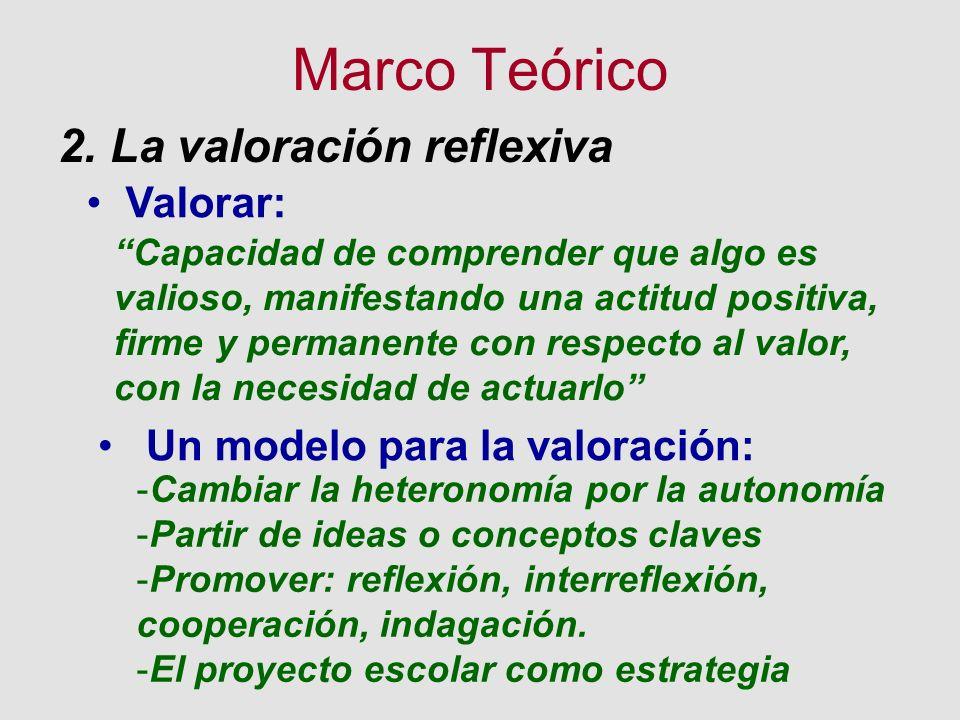 Marco Teórico 2. La valoración reflexiva Valorar: