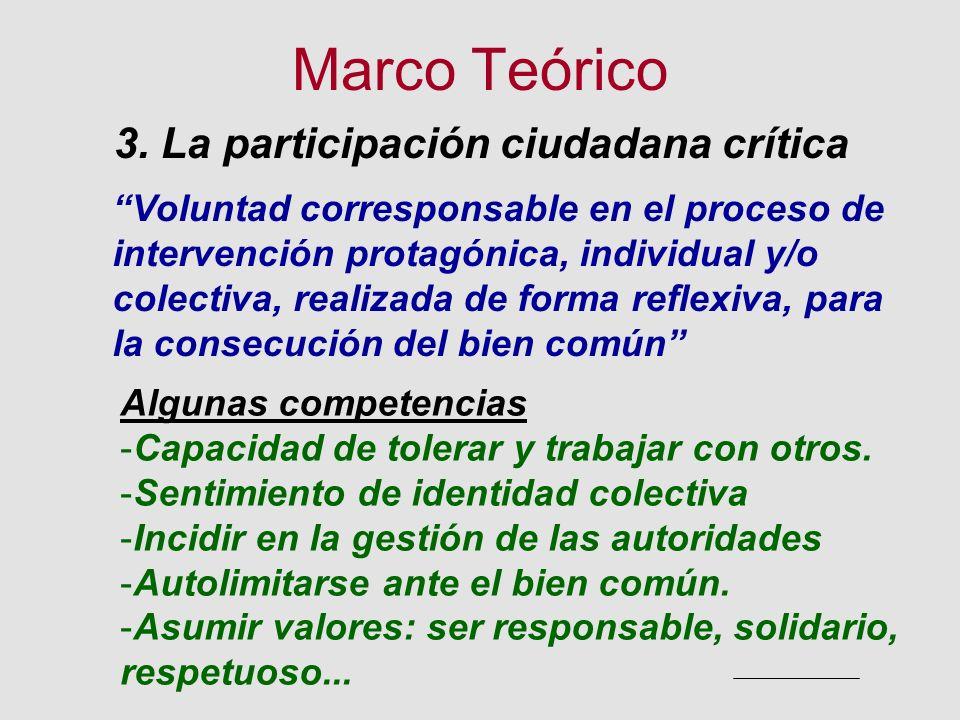 Marco Teórico 3. La participación ciudadana crítica