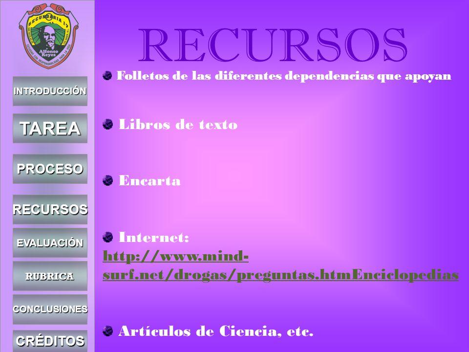 RECURSOS TAREA Libros de texto Encarta Internet: