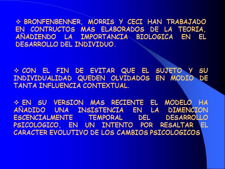 BRONFENBENNER, MORRIS Y CECI HAN TRABAJADO EN CONTRUCTOS MAS ELABORADOS DE LA TEORIA, AÑADIENDO LA IMPORTANCIA BIOLOGICA EN EL DESARROLLO DEL INDIVIDUO.