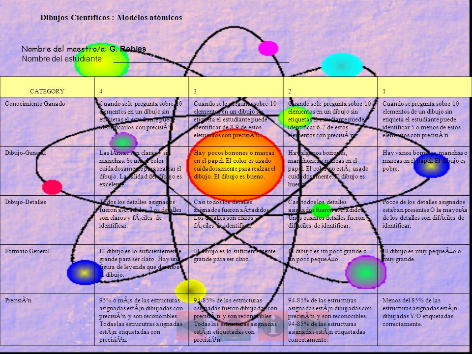 Dibujos Científicos : Modelos atómicos