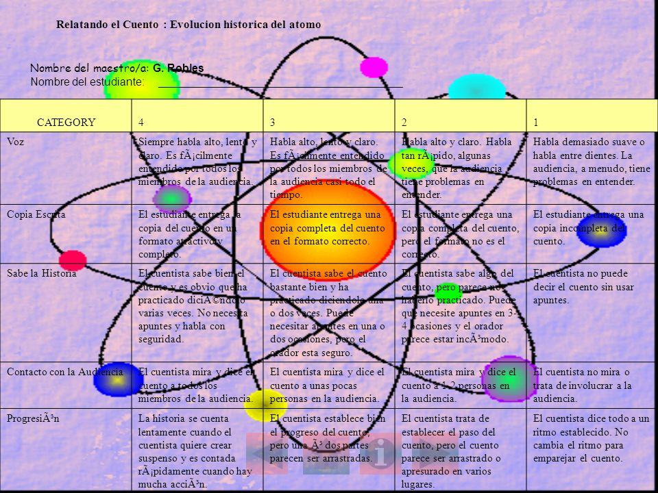 Relatando el Cuento : Evolucion historica del atomo