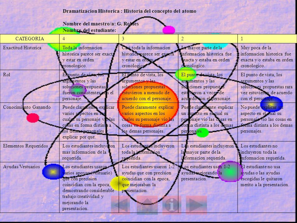 Dramatizacion Historica : Historia del concepto del atomo