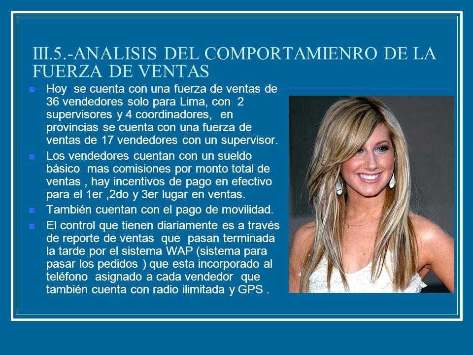 III.5.-ANALISIS DEL COMPORTAMIENRO DE LA FUERZA DE VENTAS