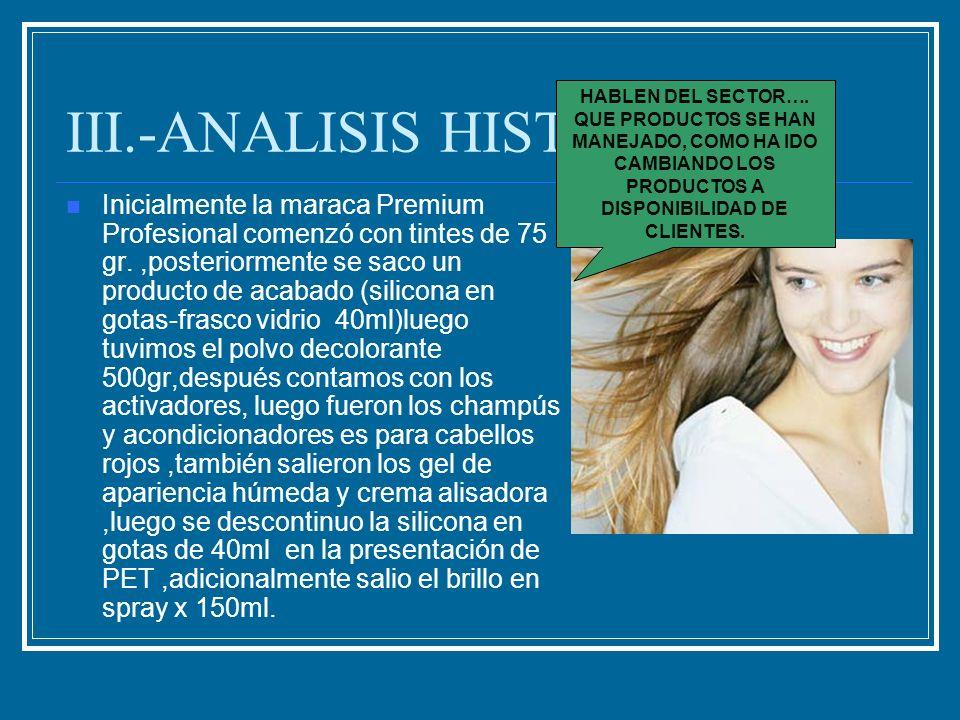 III.-ANALISIS HISTORICO